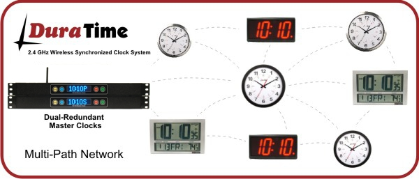 The DuraTime Synchronized Clock System is the most reliable system on the market.